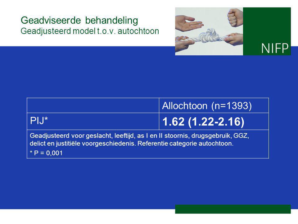 Geadviseerde behandeling Geadjusteerd model t.o.v.