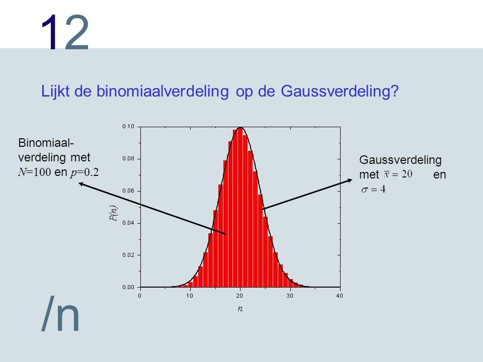 1212 /n Lijkt de binomiaalverdeling op de Gaussverdeling.