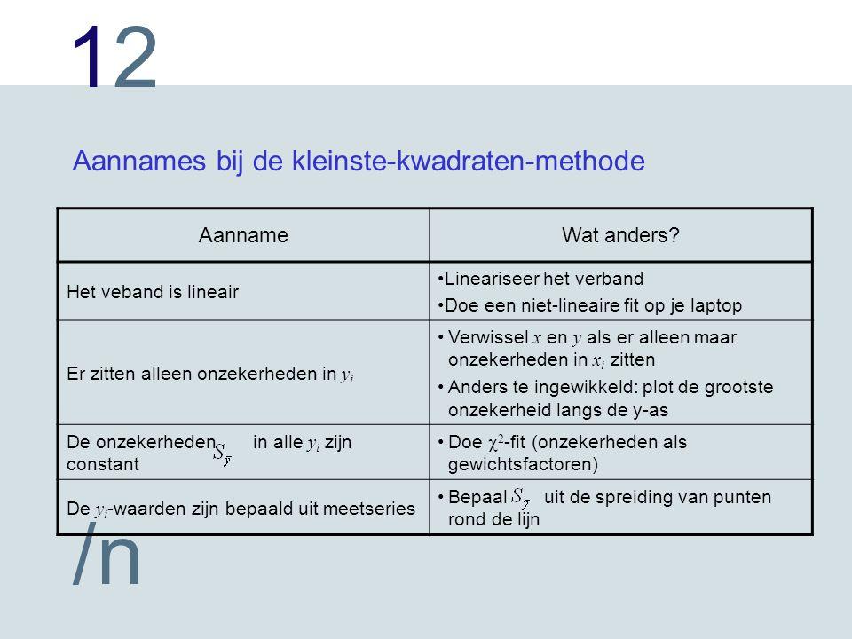 1212 /n Aannames bij de kleinste-kwadraten-methode AannameWat anders.