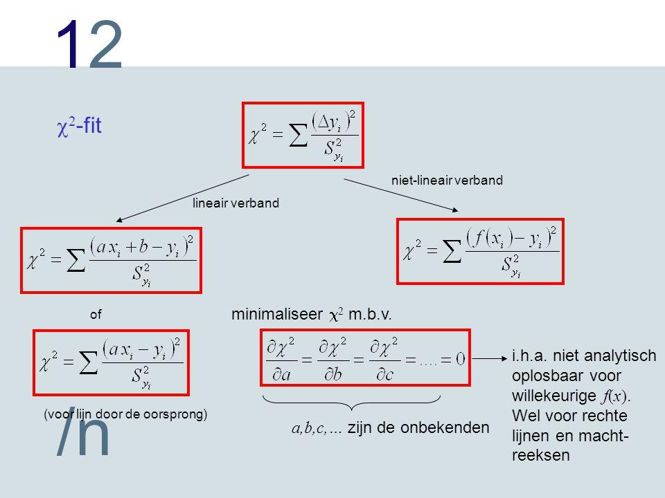 1212 /n  2 -fit lineair verband of (voor lijn door de oorsprong) niet-lineair verband minimaliseer  2 m.b.v.