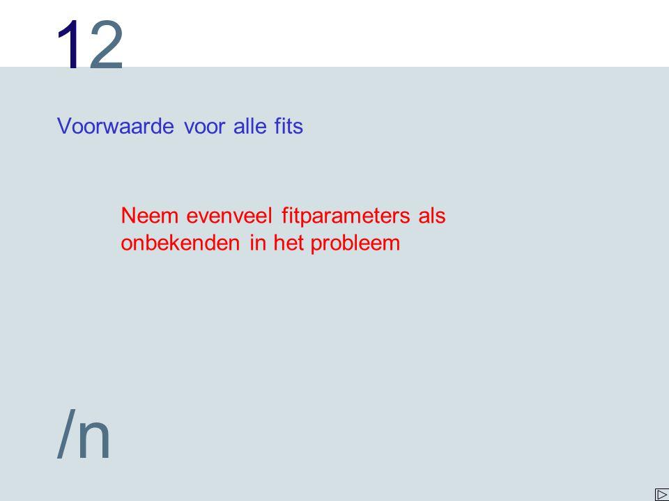1212 /n Voorwaarde voor alle fits Neem evenveel fitparameters als onbekenden in het probleem