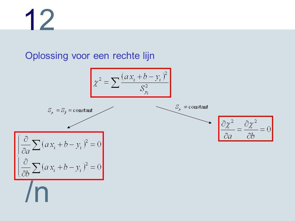 1212 /n Oplossing voor een rechte lijn