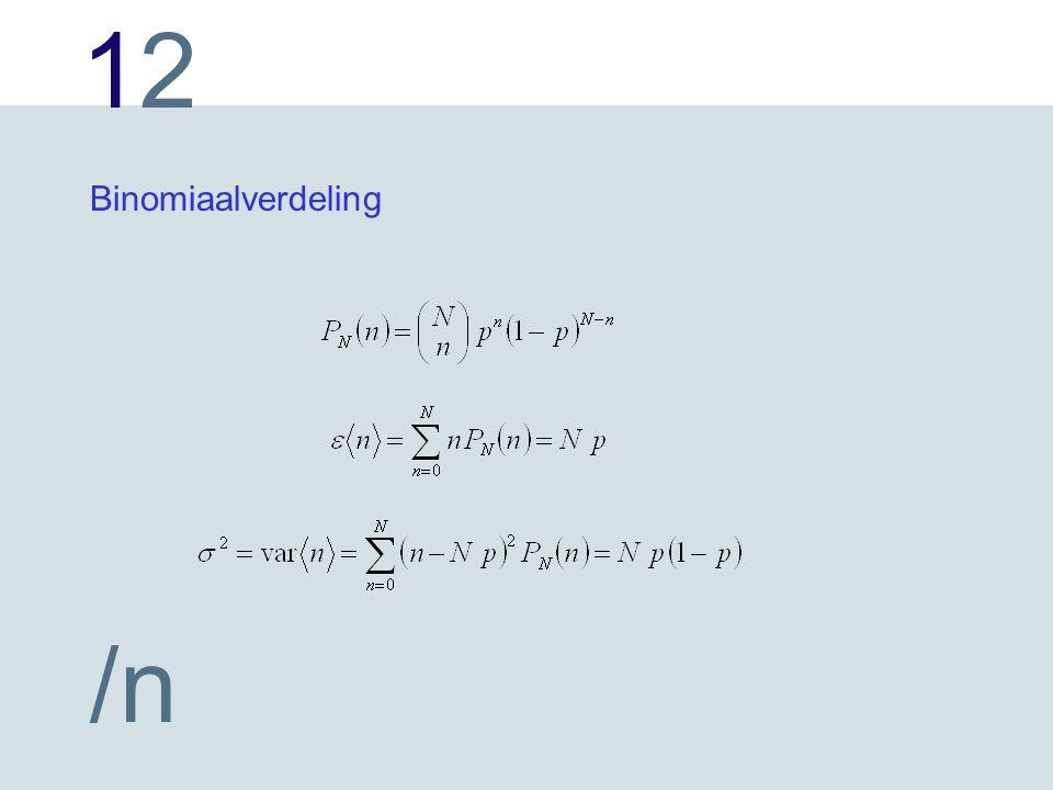 1212 /n Binomiaalverdeling