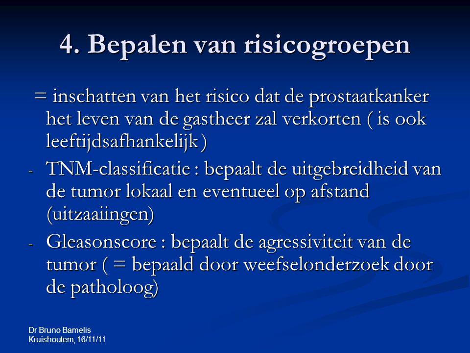 Dr Bruno Bamelis Kruishoutem, 16/11/11 4. Bepalen van risicogroepen = inschatten van het risico dat de prostaatkanker het leven van de gastheer zal ve