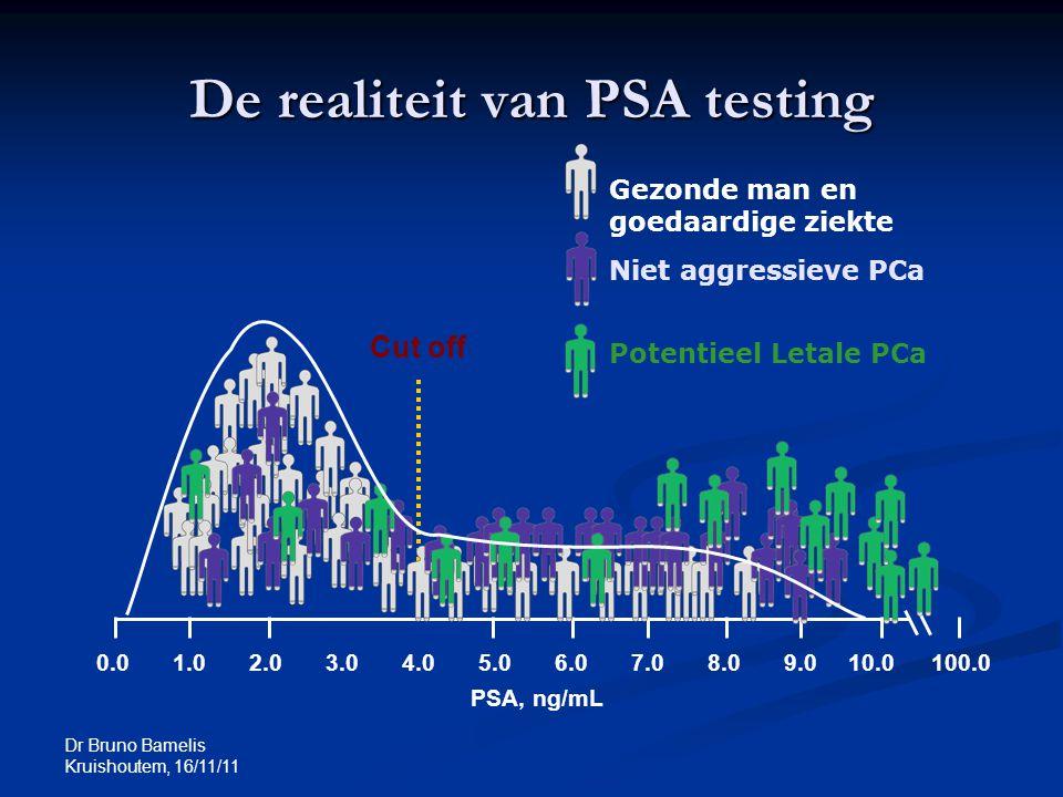 Dr Bruno Bamelis Kruishoutem, 16/11/11 Gezonde man en goedaardige ziekte Cut off PSA, ng/mL De realiteit van PSA testing 0.01.02.03.04.05.06.07.08.09.