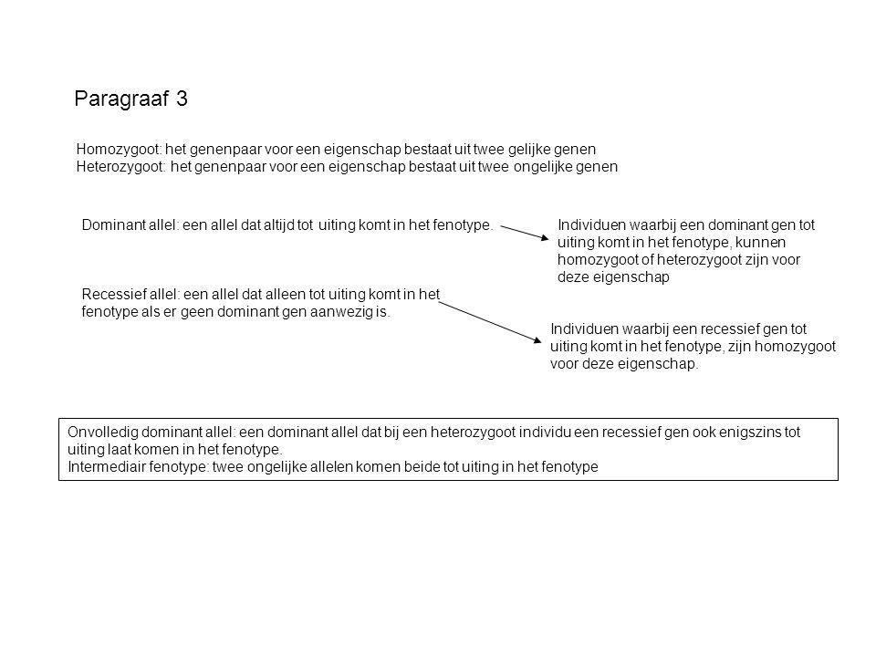 Paragraaf 3 Homozygoot: het genenpaar voor een eigenschap bestaat uit twee gelijke genen Heterozygoot: het genenpaar voor een eigenschap bestaat uit t
