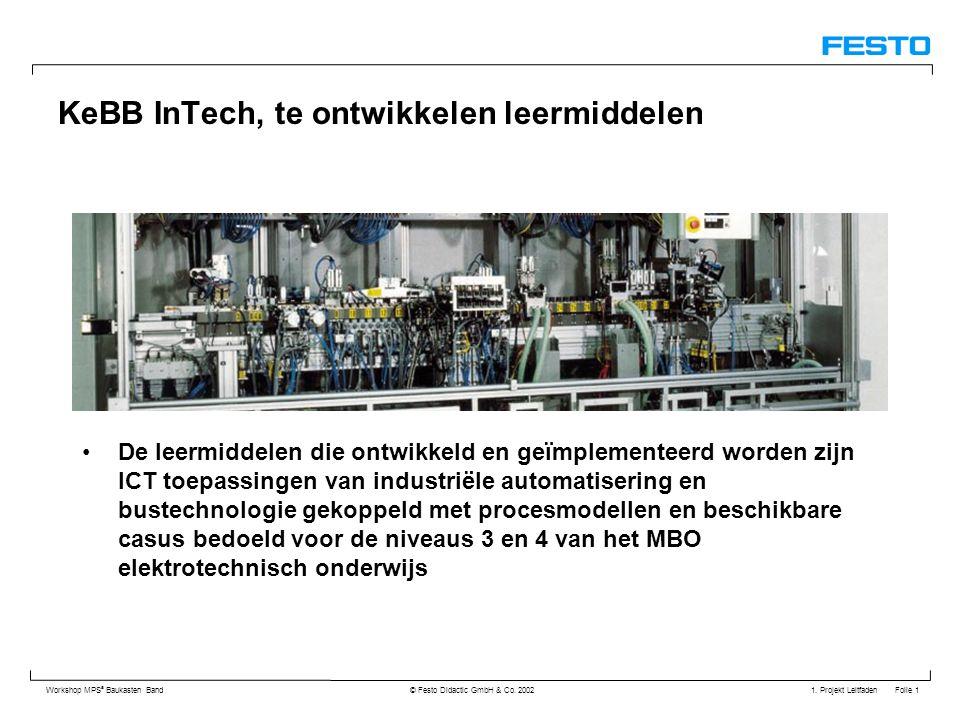1. Projekt Leitfaden Folie 1 Workshop MPS ® Baukasten Band © Festo Didactic GmbH & Co. 2002 KeBB InTech, te ontwikkelen leermiddelen De leermiddelen d
