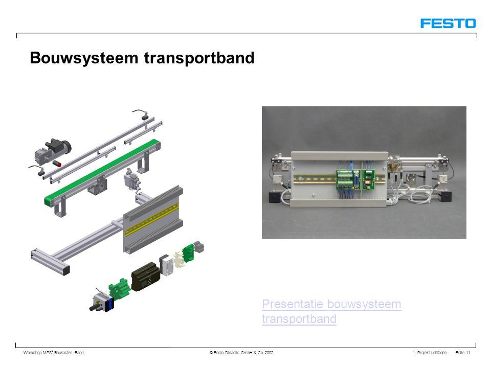 1. Projekt Leitfaden Folie 11 Workshop MPS ® Baukasten Band © Festo Didactic GmbH & Co. 2002 Bouwsysteem transportband Presentatie bouwsysteem transpo