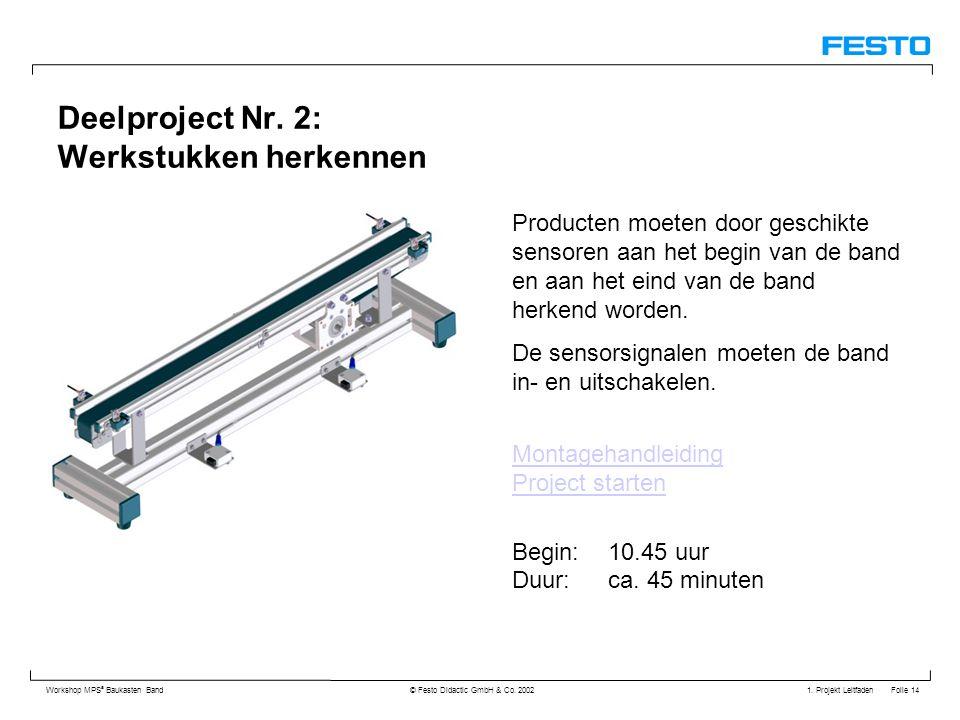 1. Projekt Leitfaden Folie 14 Workshop MPS ® Baukasten Band © Festo Didactic GmbH & Co. 2002 Deelproject Nr. 2: Werkstukken herkennen Producten moeten