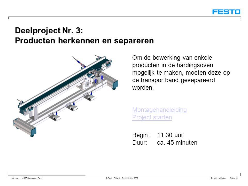 1. Projekt Leitfaden Folie 15 Workshop MPS ® Baukasten Band © Festo Didactic GmbH & Co. 2002 Deelproject Nr. 3: Producten herkennen en separeren Om de