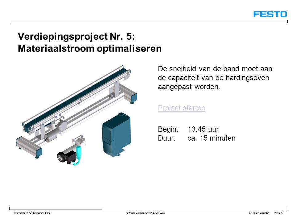1. Projekt Leitfaden Folie 17 Workshop MPS ® Baukasten Band © Festo Didactic GmbH & Co. 2002 De snelheid van de band moet aan de capaciteit van de har