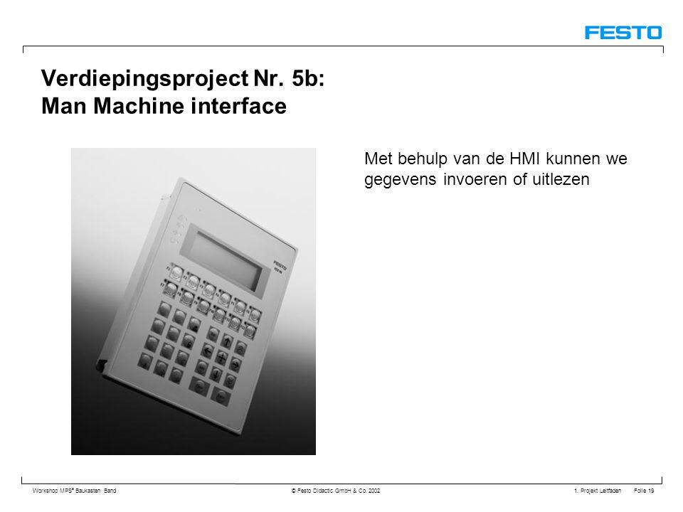 1. Projekt Leitfaden Folie 19 Workshop MPS ® Baukasten Band © Festo Didactic GmbH & Co. 2002 Verdiepingsproject Nr. 5b: Man Machine interface Met behu