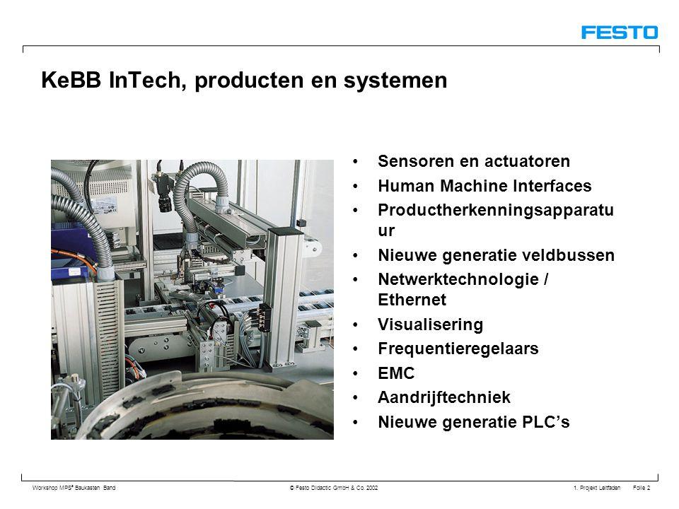 1. Projekt Leitfaden Folie 2 Workshop MPS ® Baukasten Band © Festo Didactic GmbH & Co. 2002 KeBB InTech, producten en systemen Sensoren en actuatoren