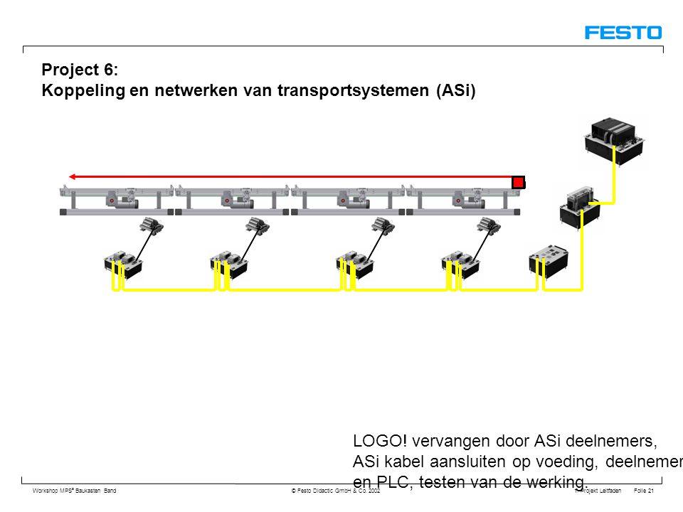 1. Projekt Leitfaden Folie 21 Workshop MPS ® Baukasten Band © Festo Didactic GmbH & Co. 2002 Project 6: Koppeling en netwerken van transportsystemen (