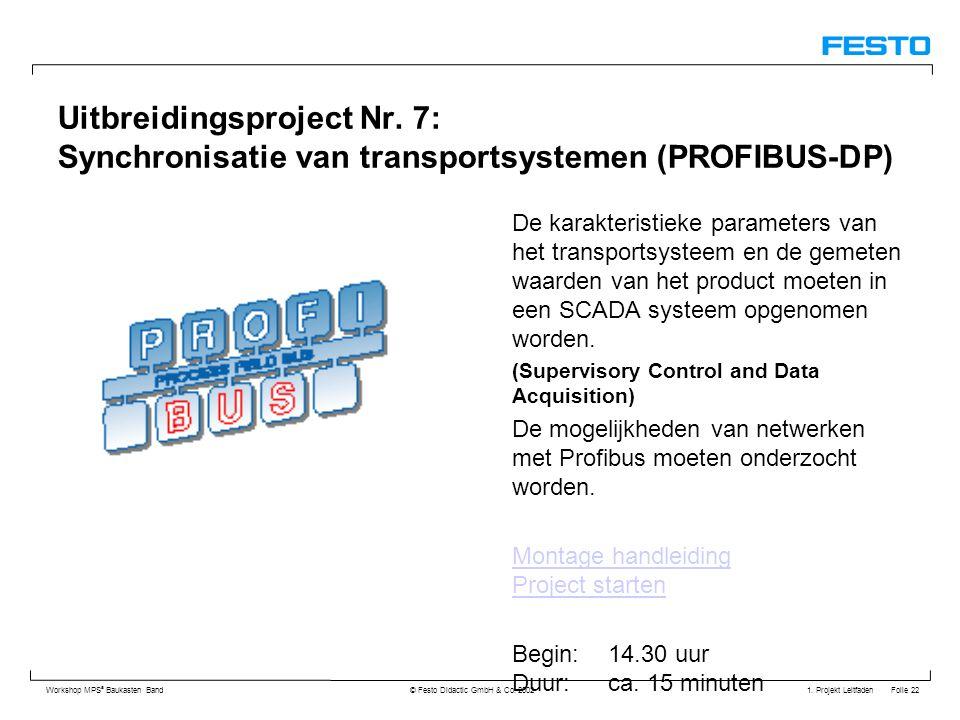 1. Projekt Leitfaden Folie 22 Workshop MPS ® Baukasten Band © Festo Didactic GmbH & Co. 2002 Uitbreidingsproject Nr. 7: Synchronisatie van transportsy