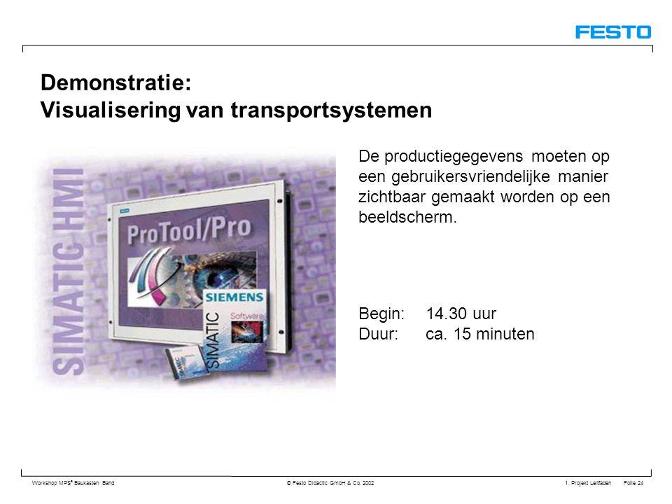 1. Projekt Leitfaden Folie 24 Workshop MPS ® Baukasten Band © Festo Didactic GmbH & Co. 2002 Demonstratie: Visualisering van transportsystemen De prod