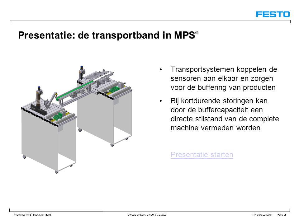 1. Projekt Leitfaden Folie 25 Workshop MPS ® Baukasten Band © Festo Didactic GmbH & Co. 2002 Presentatie: de transportband in MPS ® Transportsystemen