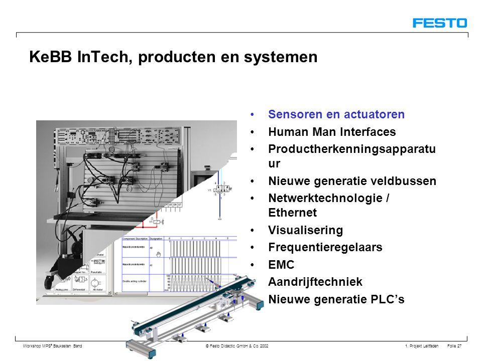 1. Projekt Leitfaden Folie 27 Workshop MPS ® Baukasten Band © Festo Didactic GmbH & Co. 2002 KeBB InTech, producten en systemen Sensoren en actuatoren