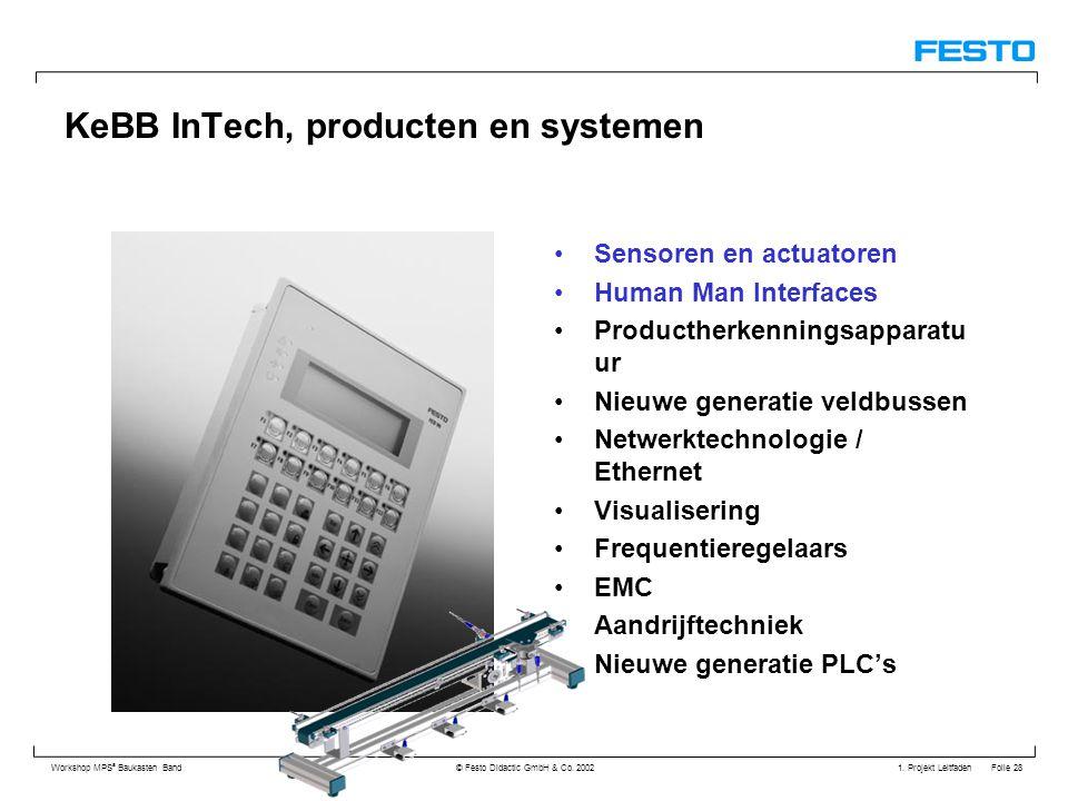 1. Projekt Leitfaden Folie 28 Workshop MPS ® Baukasten Band © Festo Didactic GmbH & Co. 2002 KeBB InTech, producten en systemen Sensoren en actuatoren