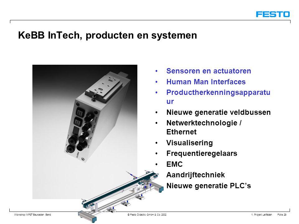 1. Projekt Leitfaden Folie 29 Workshop MPS ® Baukasten Band © Festo Didactic GmbH & Co. 2002 KeBB InTech, producten en systemen Sensoren en actuatoren