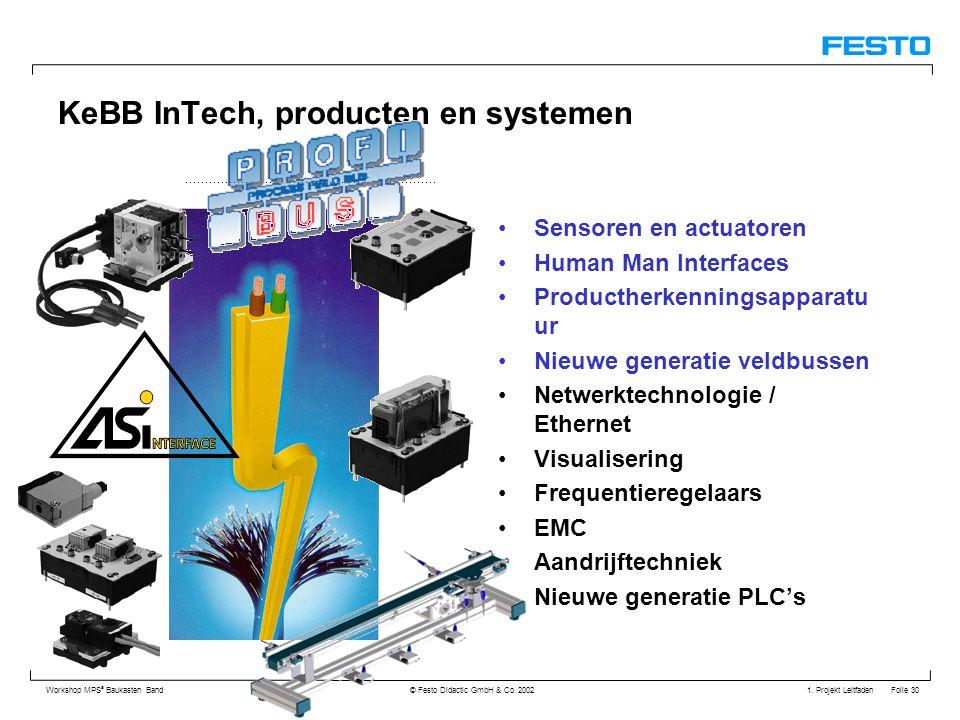 1. Projekt Leitfaden Folie 30 Workshop MPS ® Baukasten Band © Festo Didactic GmbH & Co. 2002 KeBB InTech, producten en systemen Sensoren en actuatoren