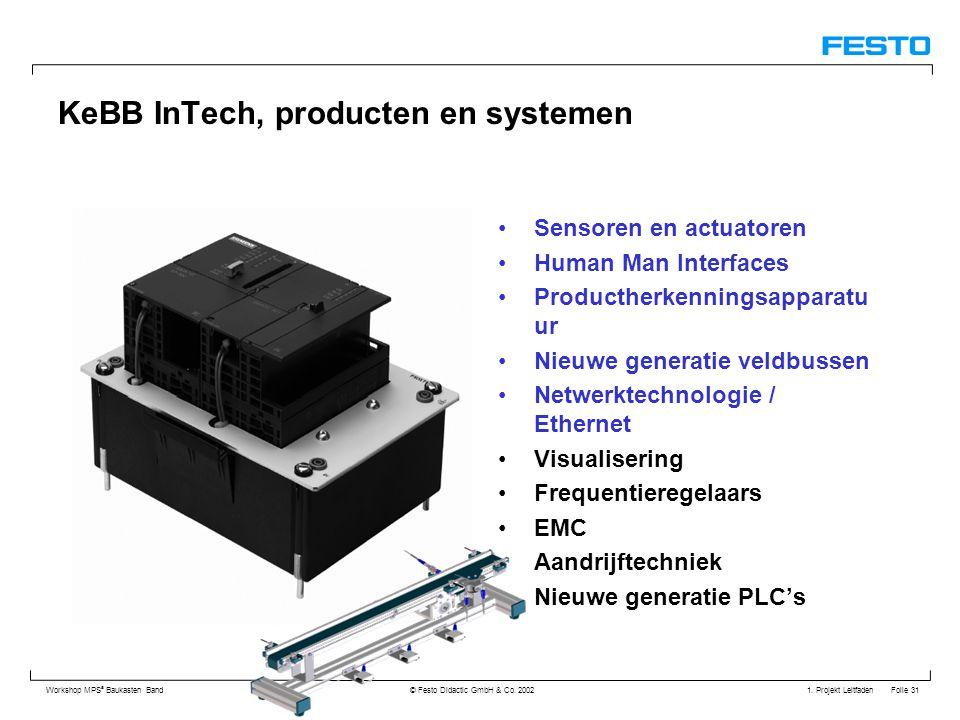 1. Projekt Leitfaden Folie 31 Workshop MPS ® Baukasten Band © Festo Didactic GmbH & Co. 2002 KeBB InTech, producten en systemen Sensoren en actuatoren