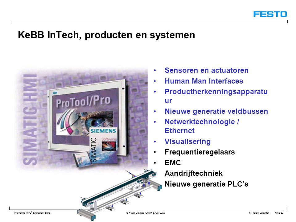 1. Projekt Leitfaden Folie 32 Workshop MPS ® Baukasten Band © Festo Didactic GmbH & Co. 2002 KeBB InTech, producten en systemen Sensoren en actuatoren