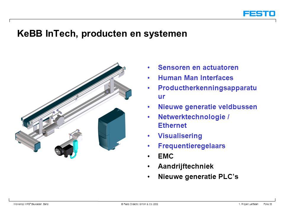 1. Projekt Leitfaden Folie 33 Workshop MPS ® Baukasten Band © Festo Didactic GmbH & Co. 2002 KeBB InTech, producten en systemen Sensoren en actuatoren