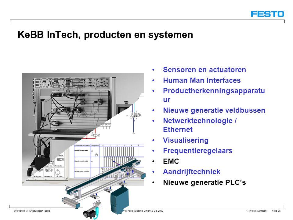 1. Projekt Leitfaden Folie 35 Workshop MPS ® Baukasten Band © Festo Didactic GmbH & Co. 2002 KeBB InTech, producten en systemen Sensoren en actuatoren