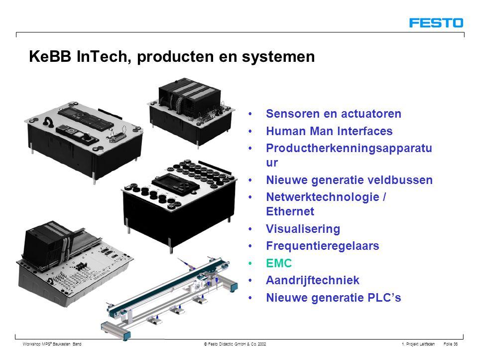 1. Projekt Leitfaden Folie 36 Workshop MPS ® Baukasten Band © Festo Didactic GmbH & Co. 2002 KeBB InTech, producten en systemen Sensoren en actuatoren