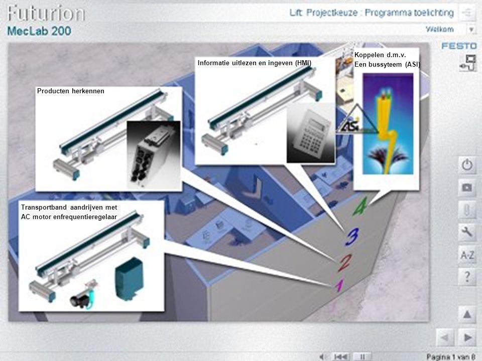 1. Projekt Leitfaden Folie 38 Workshop MPS ® Baukasten Band © Festo Didactic GmbH & Co. 2002 Transportband aandrijven met AC motor enfrequentieregelaa