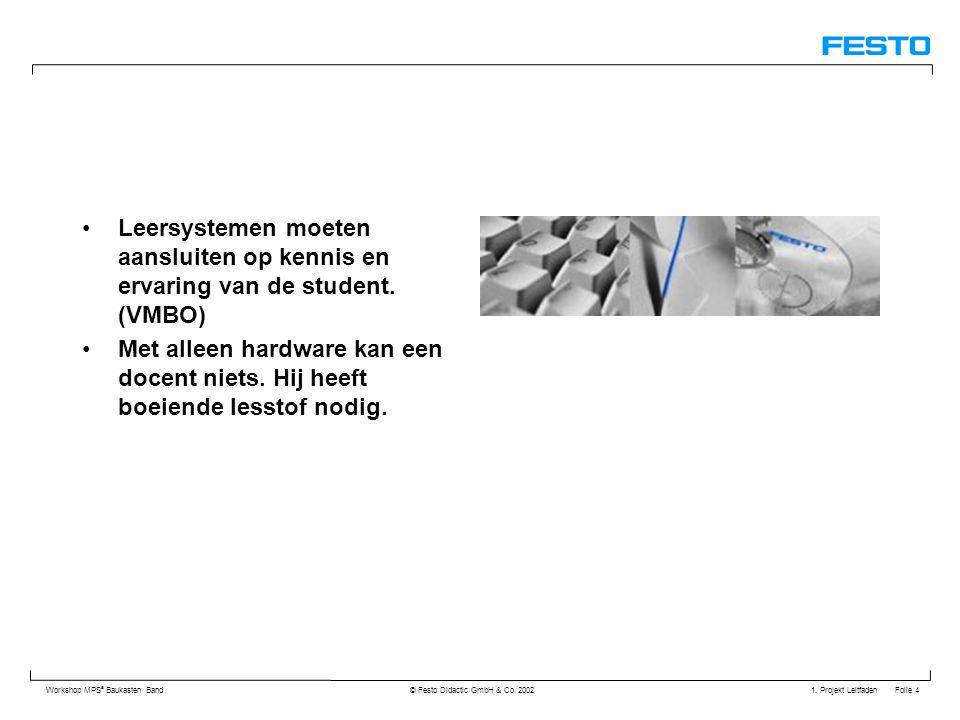 1. Projekt Leitfaden Folie 4 Workshop MPS ® Baukasten Band © Festo Didactic GmbH & Co. 2002 Leersystemen moeten aansluiten op kennis en ervaring van d