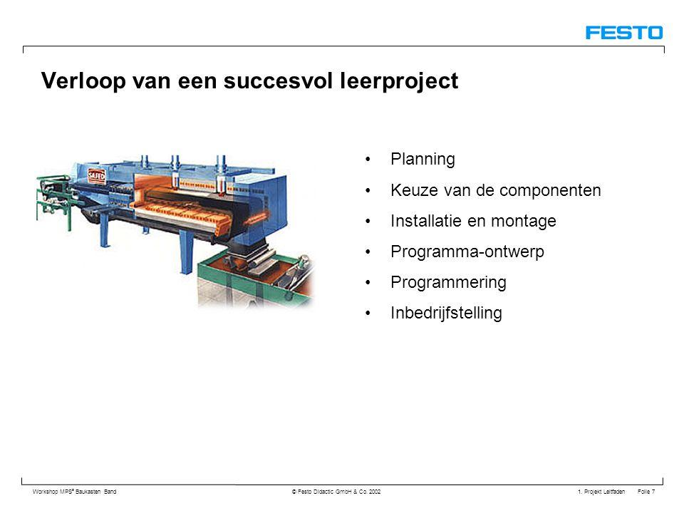 1. Projekt Leitfaden Folie 7 Workshop MPS ® Baukasten Band © Festo Didactic GmbH & Co. 2002 Verloop van een succesvol leerproject Planning Keuze van d
