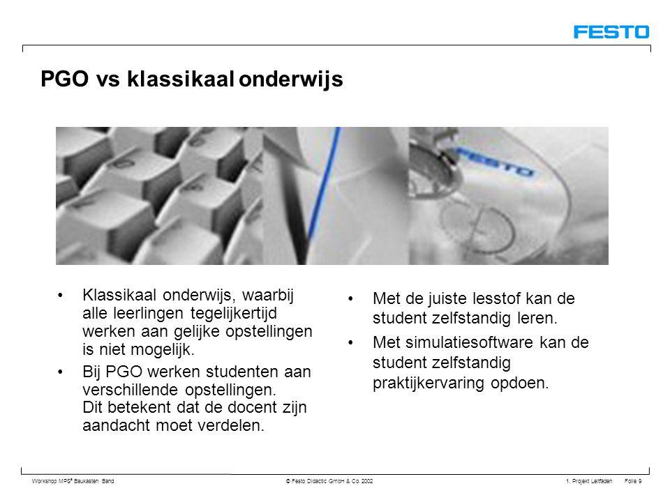 1. Projekt Leitfaden Folie 9 Workshop MPS ® Baukasten Band © Festo Didactic GmbH & Co. 2002 PGO vs klassikaal onderwijs Klassikaal onderwijs, waarbij