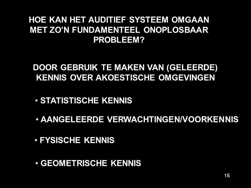HOE KAN HET AUDITIEF SYSTEEM OMGAAN MET ZO'N FUNDAMENTEEL ONOPLOSBAAR PROBLEEM? STATISTISCHE KENNIS FYSISCHE KENNIS GEOMETRISCHE KENNIS AANGELEERDE VE