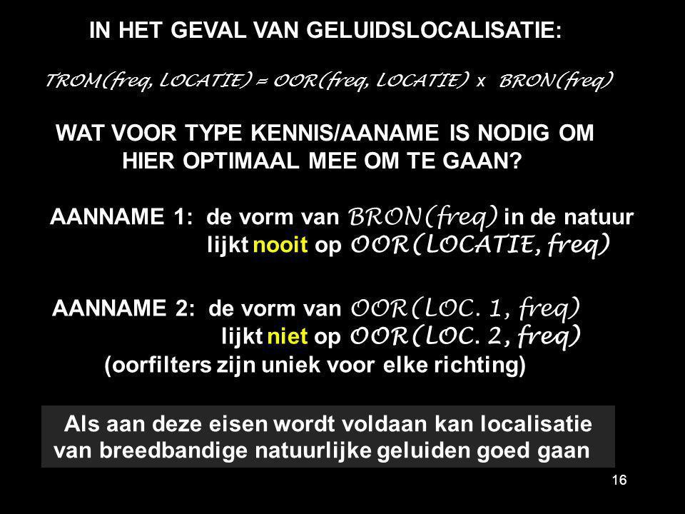 IN HET GEVAL VAN GELUIDSLOCALISATIE: TROM(freq, LOCATIE) = OOR(freq, LOCATIE) x BRON(freq) WAT VOOR TYPE KENNIS/AANAME IS NODIG OM HIER OPTIMAAL MEE O