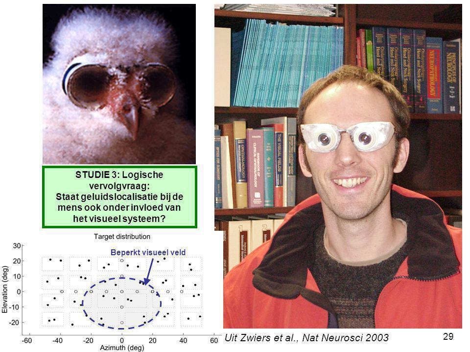 STUDIE 3: Logische vervolgvraag: Staat geluidslocalisatie bij de mens ook onder invloed van het visueel systeem? Beperkt visueel veld Uit Zwiers et al