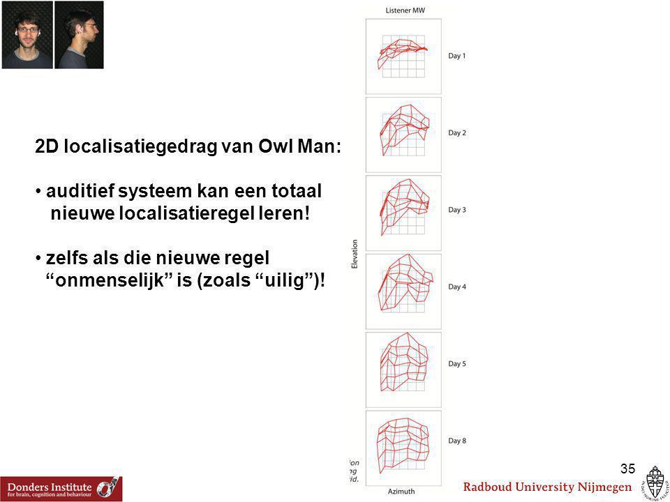 """2D localisatiegedrag van Owl Man: auditief systeem kan een totaal nieuwe localisatieregel leren! zelfs als die nieuwe regel """"onmenselijk"""" is (zoals """"u"""