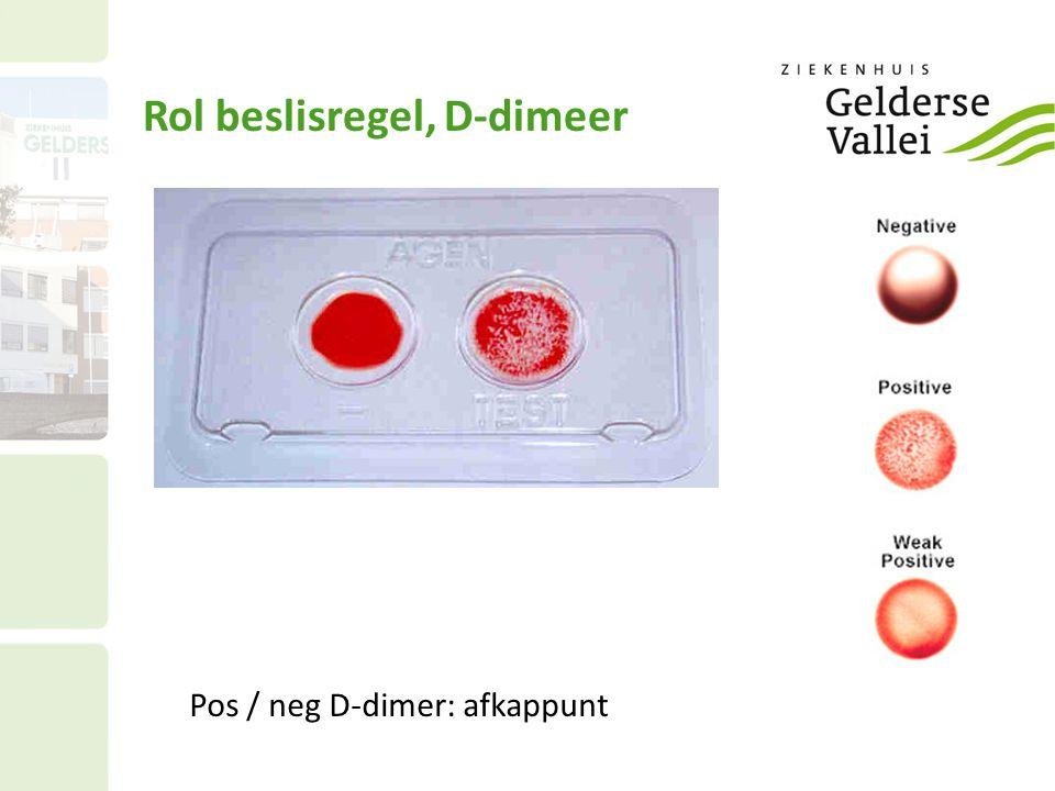 Rol beslisregel, D-dimeer Pos / neg D-dimer: afkappunt