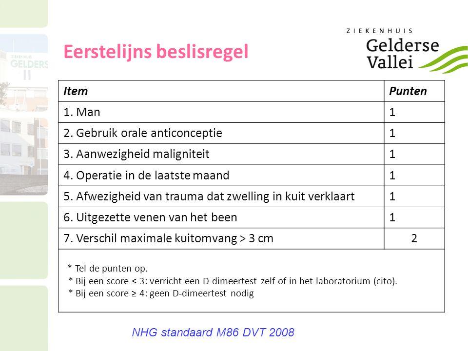 Eerstelijns beslisregel ItemPunten 1.Man1 2. Gebruik orale anticonceptie1 3.