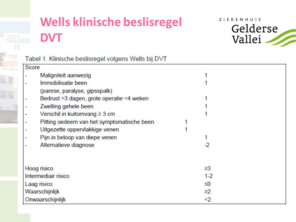 Wells klinische beslisregel DVT