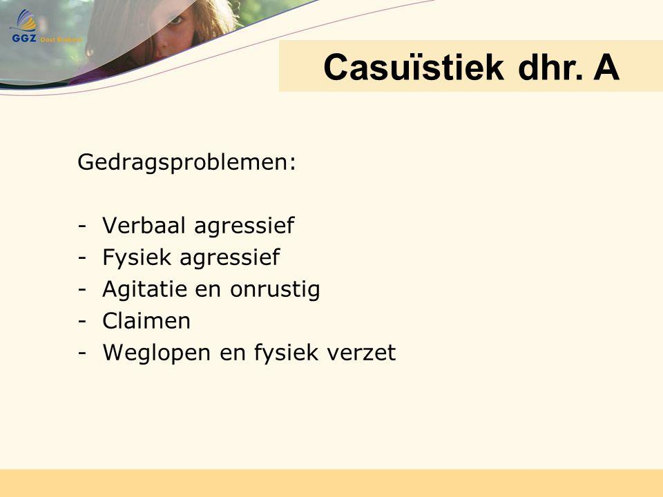 Gedragsproblemen: -Verbaal agressief -Fysiek agressief -Agitatie en onrustig -Claimen -Weglopen en fysiek verzet Dhr. ACasuïstiek dhr. A