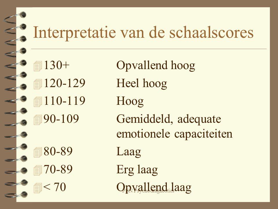 PEN Psychodiagnostics Interpretatie van de schaalscores 4 130+Opvallend hoog 4 120-129Heel hoog 4 110-119Hoog 4 90-109Gemiddeld, adequate emotionele c