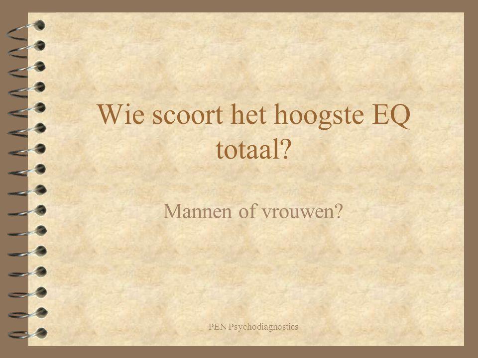 PEN Psychodiagnostics Wie scoort het hoogste EQ totaal? Mannen of vrouwen?