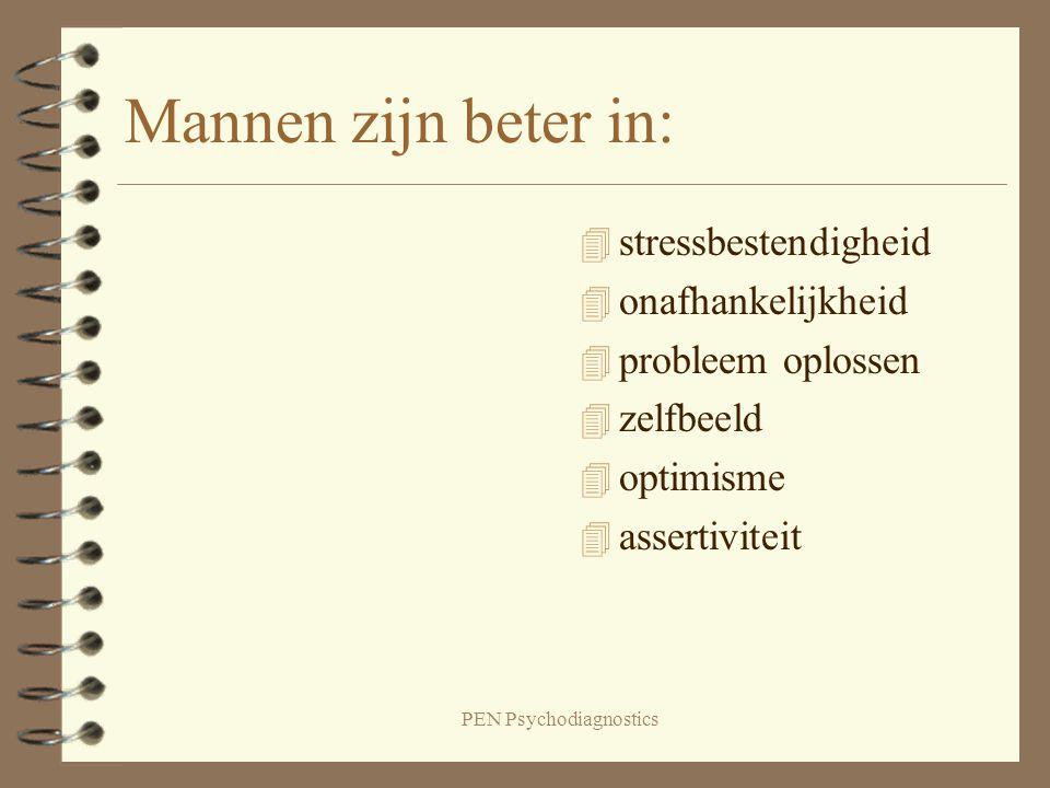 PEN Psychodiagnostics Mannen zijn beter in: 4 stressbestendigheid 4 onafhankelijkheid 4 probleem oplossen 4 zelfbeeld 4 optimisme 4 assertiviteit
