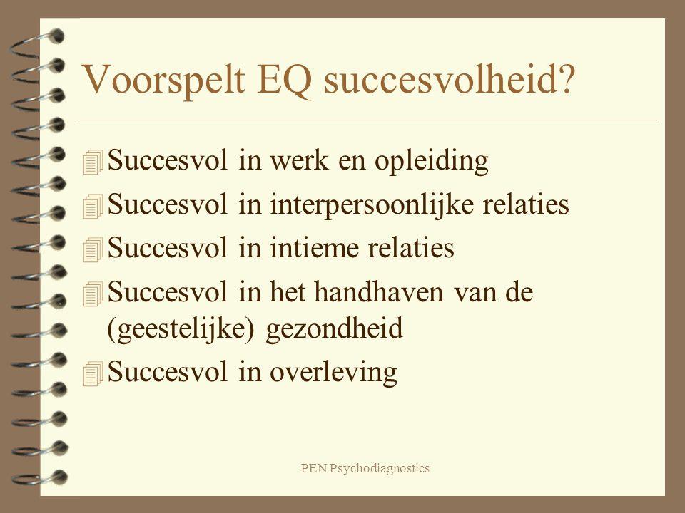 PEN Psychodiagnostics Voorspelt EQ succesvolheid? 4 Succesvol in werk en opleiding 4 Succesvol in interpersoonlijke relaties 4 Succesvol in intieme re