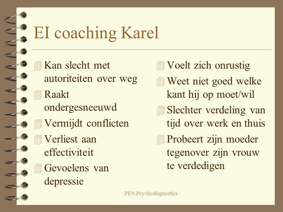 PEN Psychodiagnostics EI coaching Karel 4 Kan slecht met autoriteiten over weg 4 Raakt ondergesneeuwd 4 Vermijdt conflicten 4 Verliest aan effectivite