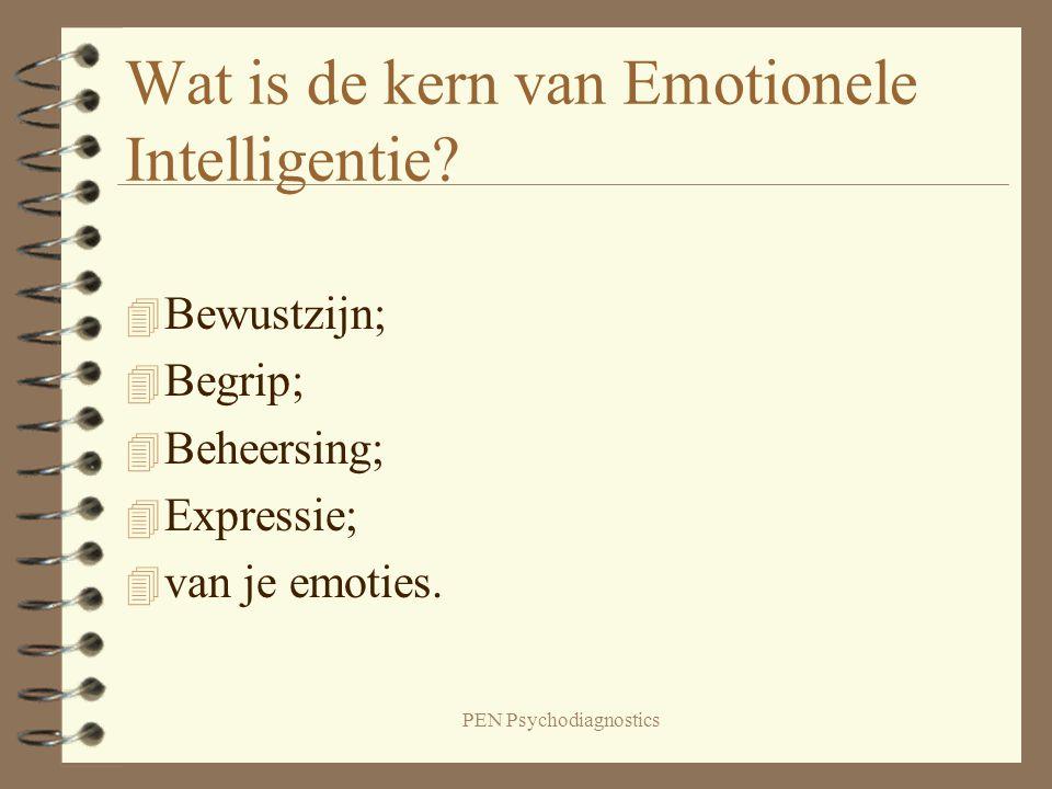 Wat is de kern van Emotionele Intelligentie? 4 Bewustzijn; 4 Begrip; 4 Beheersing; 4 Expressie; 4 van je emoties.