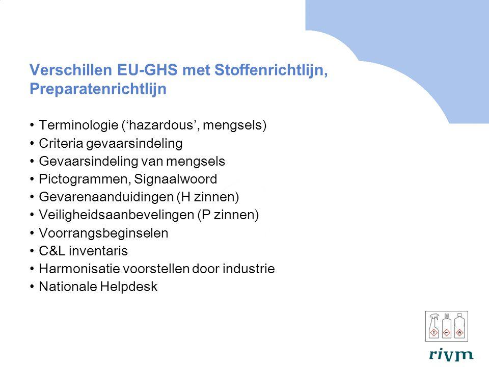 Verschillen EU-GHS met Stoffenrichtlijn, Preparatenrichtlijn Terminologie ('hazardous', mengsels) Criteria gevaarsindeling Gevaarsindeling van mengsels Pictogrammen, Signaalwoord Gevarenaanduidingen (H zinnen) Veiligheidsaanbevelingen (P zinnen) Voorrangsbeginselen C&L inventaris Harmonisatie voorstellen door industrie Nationale Helpdesk