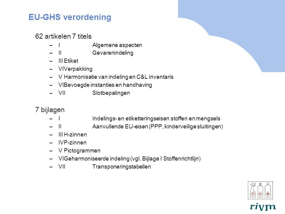 EU-GHS verordening 62 artikelen 7 titels –I Algemene aspecten –IIGevarenindeling –IIIEtiket –VIVerpakking –VHarmonisatie van indeling en C&L inventaris –VIBevoegde instanties en handhaving –VIISlotbepalingen 7 bijlagen –IIndelings- en etiketteringseisen stoffen en mengsels –IIAanvullende EU-eisen (PPP, kinderveilige sluitingen) –IIIH-zinnen –IVP-zinnen –VPictogrammen –VIGeharmoniseerde indeling (vgl.